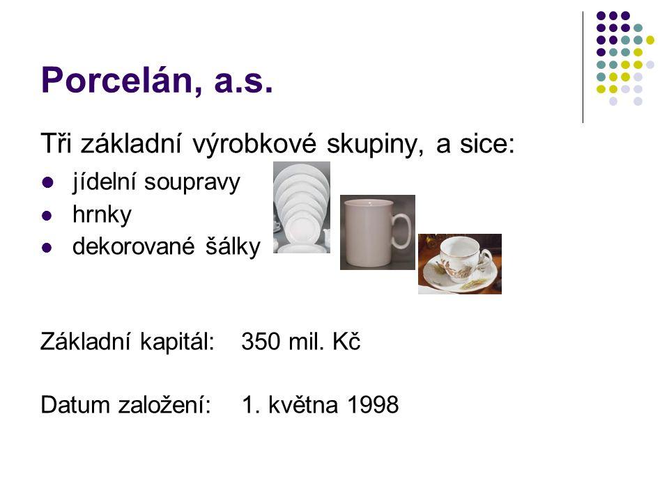 Porcelán, a.s. Tři základní výrobkové skupiny, a sice: jídelní soupravy hrnky dekorované šálky Základní kapitál: 350 mil. Kč Datum založení:1. května