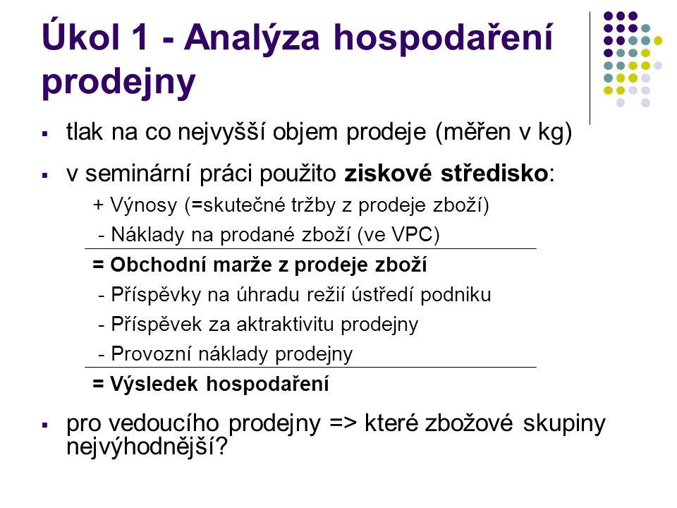 Úkol 1 - Analýza hospodaření prodejny  tlak na co nejvyšší objem prodeje (měřen v kg)  v seminární práci použito ziskové středisko: + Výnosy (=skute