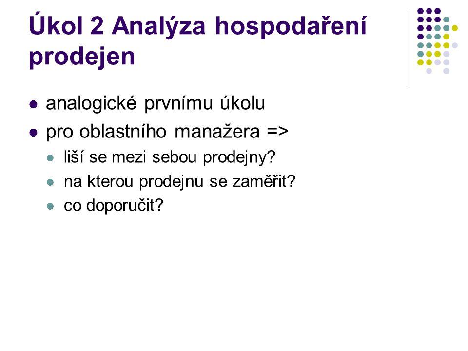 Úkol 2 Analýza hospodaření prodejen analogické prvnímu úkolu pro oblastního manažera => liší se mezi sebou prodejny? na kterou prodejnu se zaměřit? co
