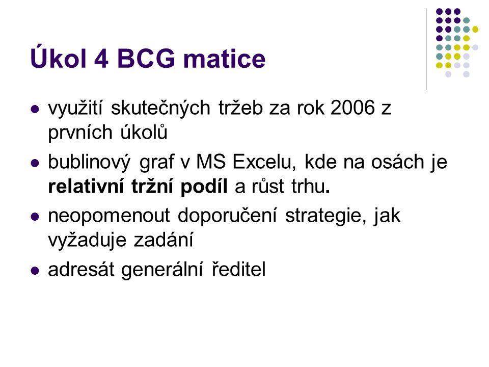 Úkol 4 BCG matice využití skutečných tržeb za rok 2006 z prvních úkolů bublinový graf v MS Excelu, kde na osách je relativní tržní podíl a růst trhu.