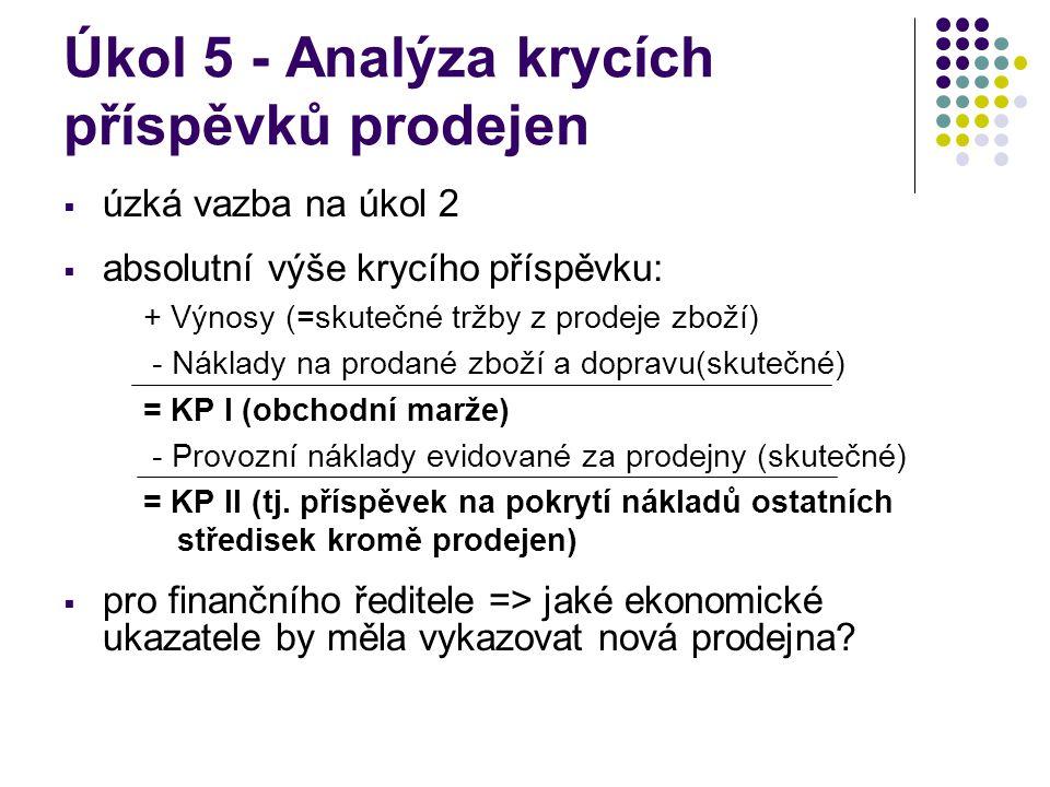 Úkol 5 - Analýza krycích příspěvků prodejen  úzká vazba na úkol 2  absolutní výše krycího příspěvku: + Výnosy (=skutečné tržby z prodeje zboží) - Ná