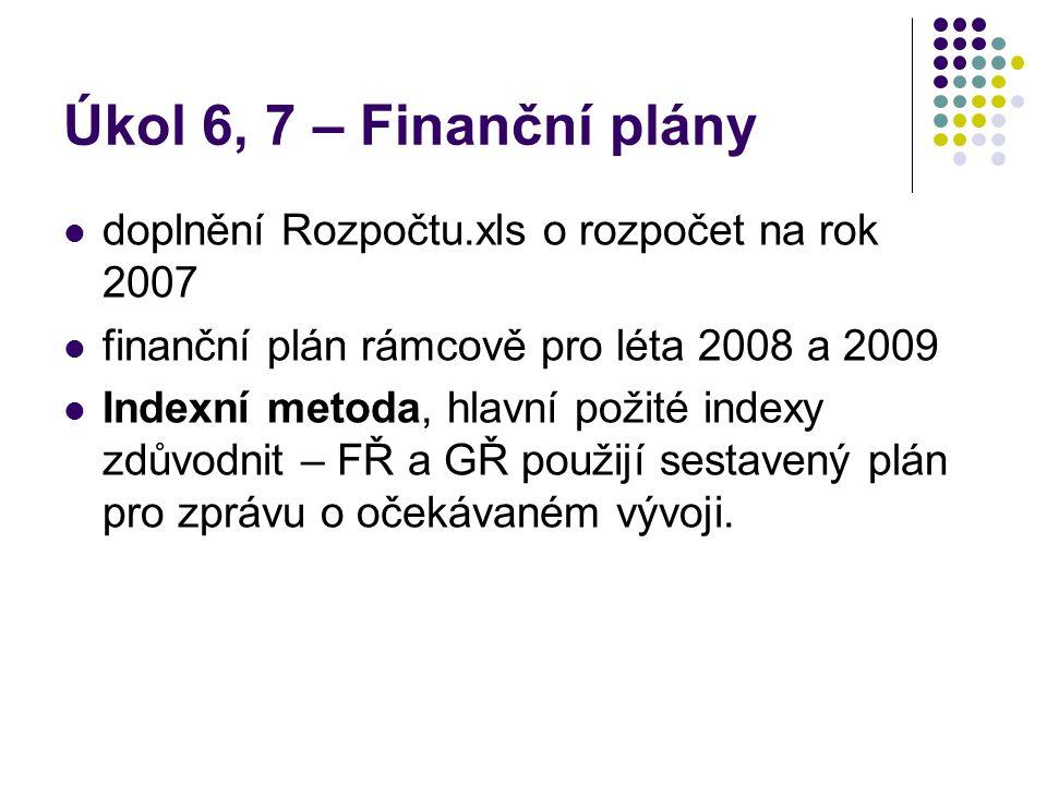 Úkol 6, 7 – Finanční plány doplnění Rozpočtu.xls o rozpočet na rok 2007 finanční plán rámcově pro léta 2008 a 2009 Indexní metoda, hlavní požité index