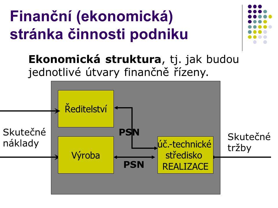Finanční (ekonomická) stránka činnosti podniku Ekonomická struktura, tj. jak budou jednotlivé útvary finančně řízeny. Skutečné tržby Skutečné náklady
