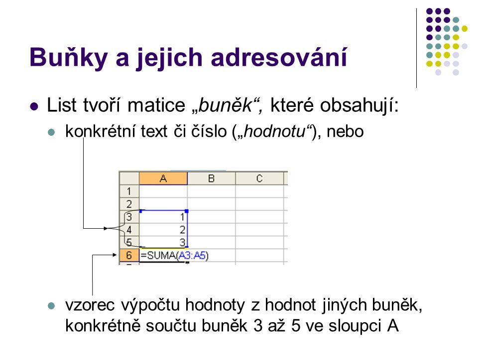 """List tvoří matice """"buněk"""", které obsahují: konkrétní text či číslo (""""hodnotu""""), nebo vzorec výpočtu hodnoty z hodnot jiných buněk, konkrétně součtu bu"""