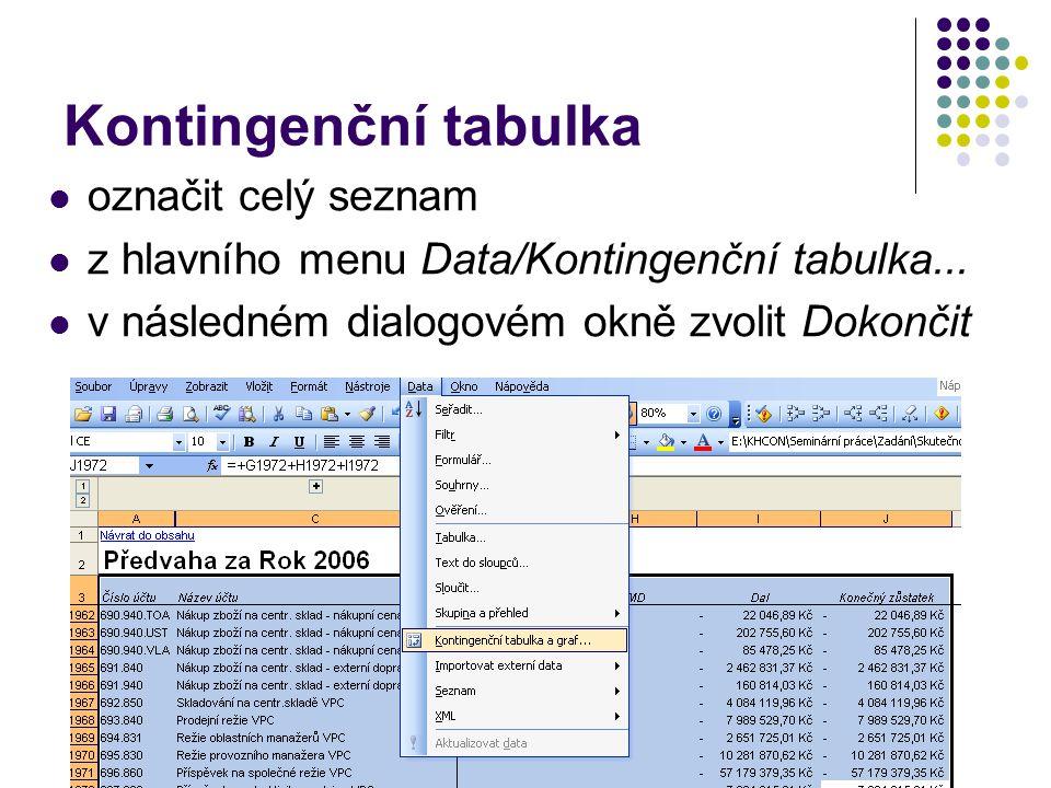 Kontingenční tabulka označit celý seznam z hlavního menu Data/Kontingenční tabulka... v následném dialogovém okně zvolit Dokončit