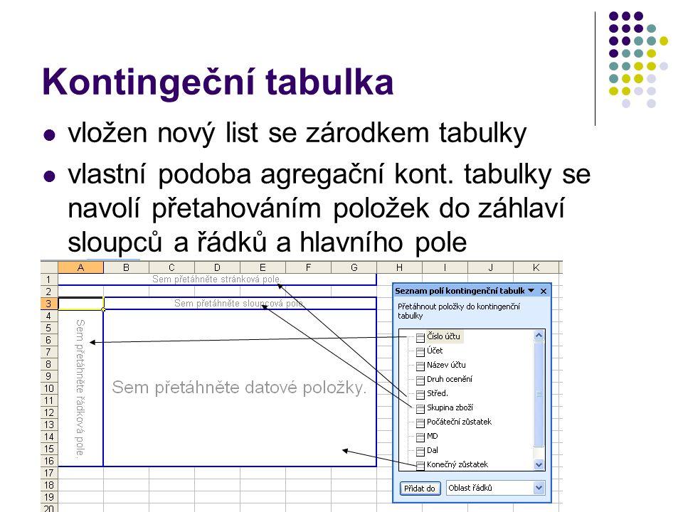 Kontingeční tabulka vložen nový list se zárodkem tabulky vlastní podoba agregační kont. tabulky se navolí přetahováním položek do záhlaví sloupců a řá