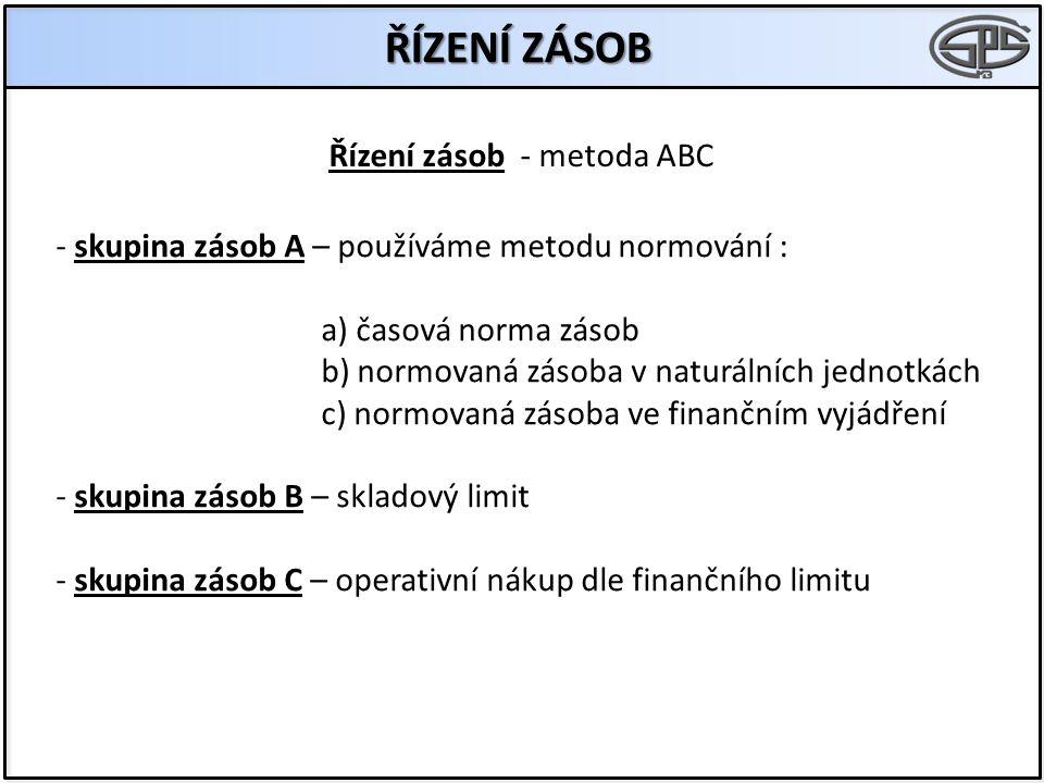 ŘÍZENÍ ZÁSOB Řízení zásob - metoda ABC - skupina zásob A – používáme metodu normování : a) časová norma zásob b) normovaná zásoba v naturálních jednotkách c) normovaná zásoba ve finančním vyjádření - skupina zásob B – skladový limit - skupina zásob C – operativní nákup dle finančního limitu