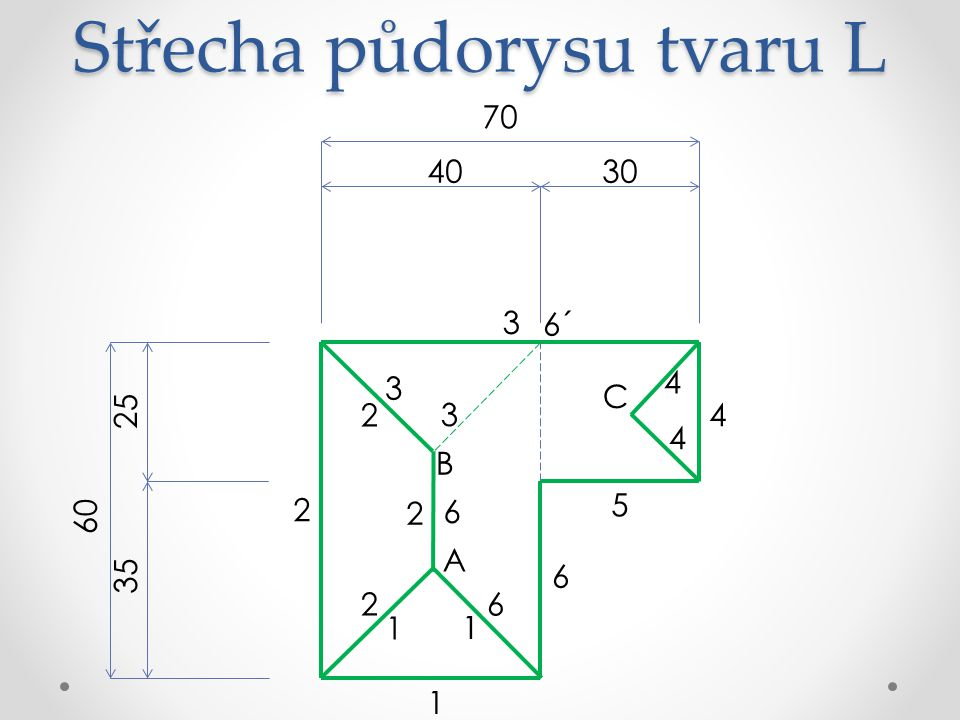 Střecha půdorysu tvaru L 70 3040 60 25 35 6 5 4 3 2 1 A 6´ B 1 1 3 3 2 2 2 6 6 C 4 4