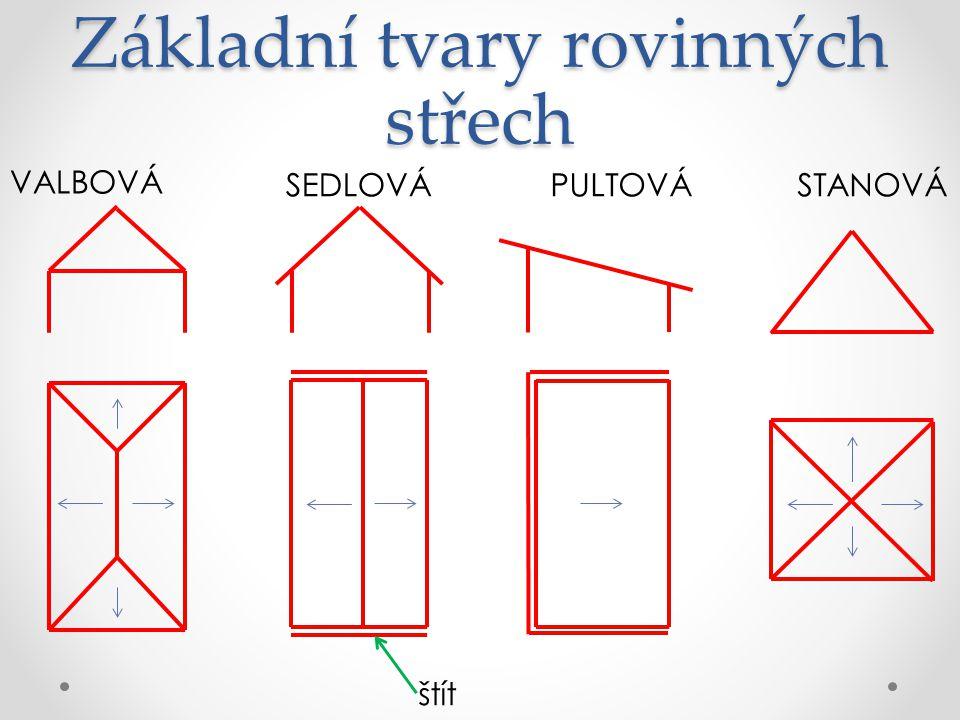 Základní tvary rovinných střech VALBOVÁ SEDLOVÁPULTOVÁSTANOVÁ štít