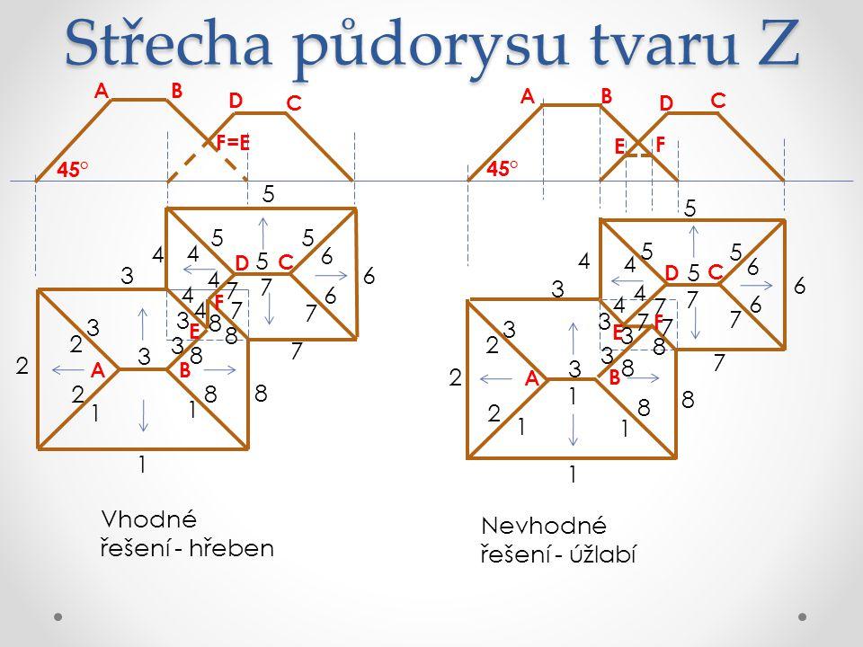 Střecha půdorysu tvaru Z Nevhodné řešení - úžlabí Vhodné řešení - hřeben 7 7 7 7 7 4 5 6 6 6 5 5 5 4 4 4 4 4 3 3 3 3 3 2 2 2 1 1 1 8 8 8 8 8 1 1 1 1 2 2 2 3 3 3 3 3 3 7 7 7 7 7 7 8 8 8 8 6 6 6 5 5 5 5 4 4 4 A A A AB B B B C C C C D D D D E E E F F=E F F 45°