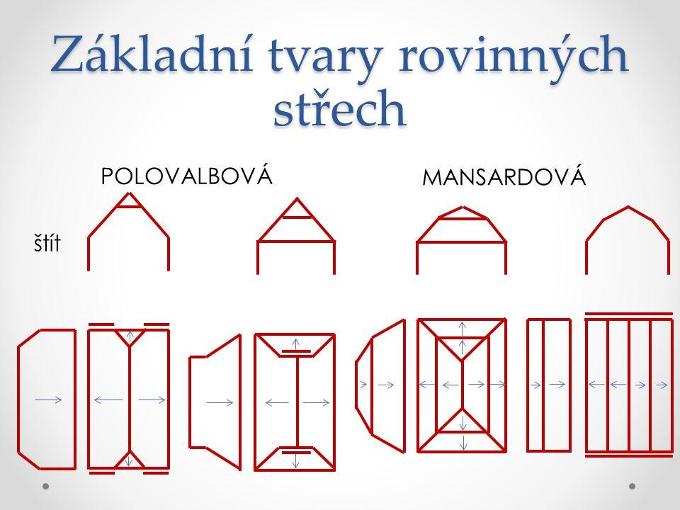 Základní tvary rovinných střech POLOVALBOVÁ MANSARDOVÁ štít