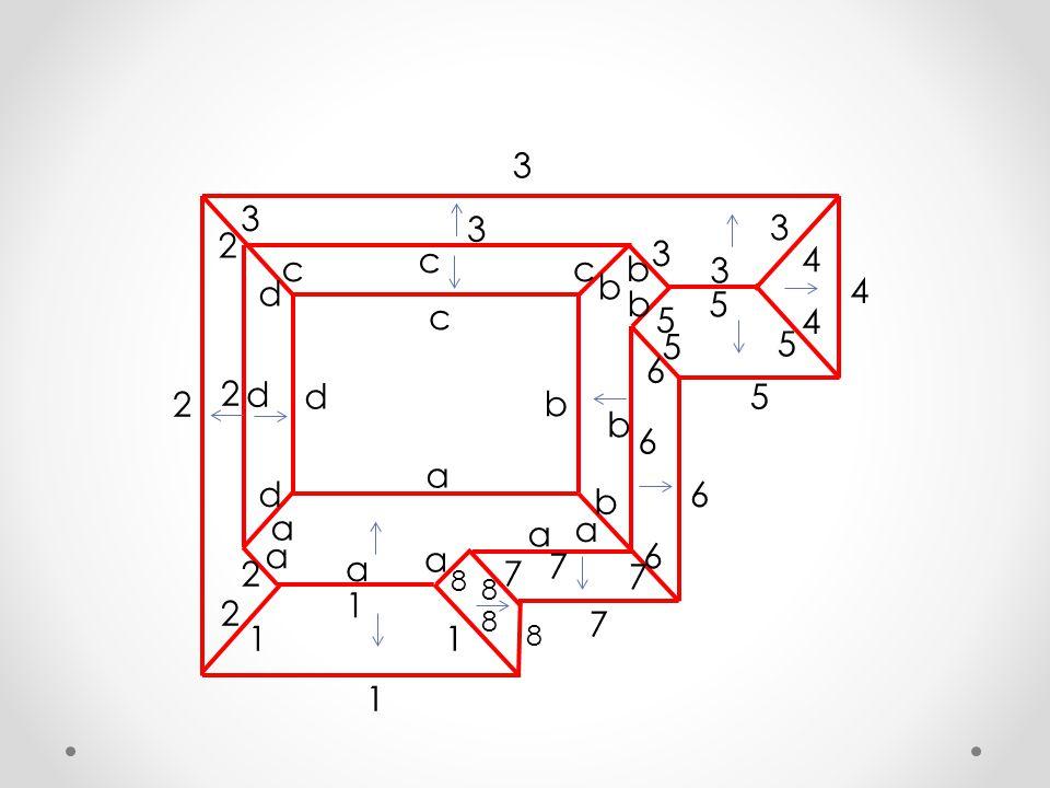 d c a b 7 6 5 4 3 2 1 8 11 1 2 2 2 3 3 3 3 3 c c c 4 4 5 5 5 b b b b b 5 6 6 6 a a a a a a 7 7 7 8 8 8 2 d d d