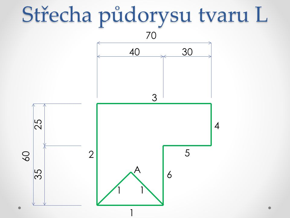Střecha půdorysu tvaru L 70 3040 60 25 35 6 5 4 3 2 1 A 1 1