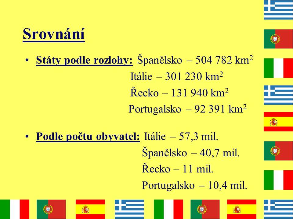 Srovnání Státy podle rozlohy: Španělsko – 504 782 km 2 Itálie – 301 230 km 2 Řecko – 131 940 km 2 Portugalsko – 92 391 km 2 Podle počtu obyvatel: Itál