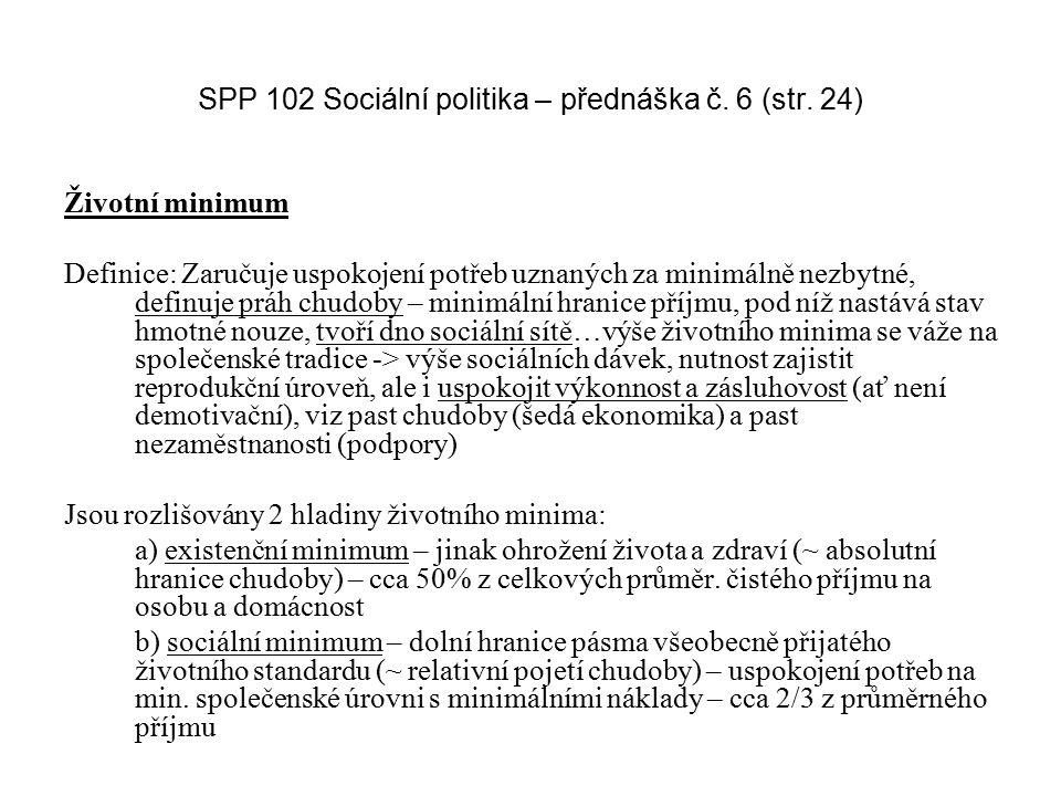 SPP 102 Sociální politika – přednáška č. 6 (str. 24) Životní minimum Definice: Zaručuje uspokojení potřeb uznaných za minimálně nezbytné, definuje prá