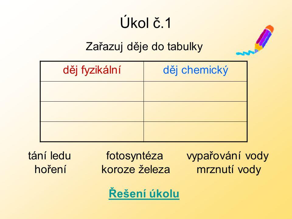 Úkol č.1 Zařazuj děje do tabulky tání ledu fotosyntéza vypařování vody hoření koroze železa mrznutí vody Řešení úkolu děj fyzikálníděj chemický