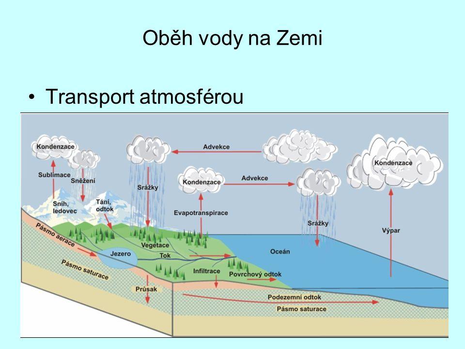 Oběh vody na Zemi Transport atmosférou