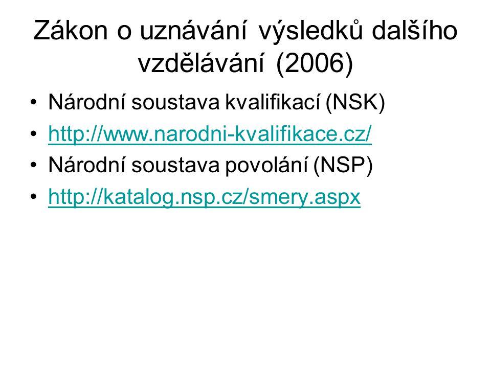 Zákon o uznávání výsledků dalšího vzdělávání (2006) Národní soustava kvalifikací (NSK) http://www.narodni-kvalifikace.cz/ Národní soustava povolání (NSP) http://katalog.nsp.cz/smery.aspx