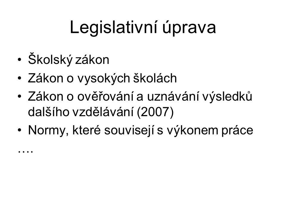 Legislativní úprava Školský zákon Zákon o vysokých školách Zákon o ověřování a uznávání výsledků dalšího vzdělávání (2007) Normy, které souvisejí s výkonem práce ….