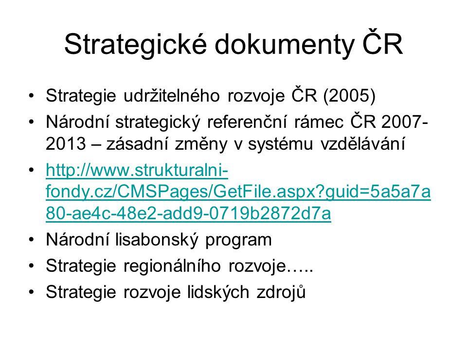 Strategické dokumenty ČR Strategie udržitelného rozvoje ČR (2005) Národní strategický referenční rámec ČR 2007- 2013 – zásadní změny v systému vzdělávání http://www.strukturalni- fondy.cz/CMSPages/GetFile.aspx guid=5a5a7a 80-ae4c-48e2-add9-0719b2872d7ahttp://www.strukturalni- fondy.cz/CMSPages/GetFile.aspx guid=5a5a7a 80-ae4c-48e2-add9-0719b2872d7a Národní lisabonský program Strategie regionálního rozvoje…..