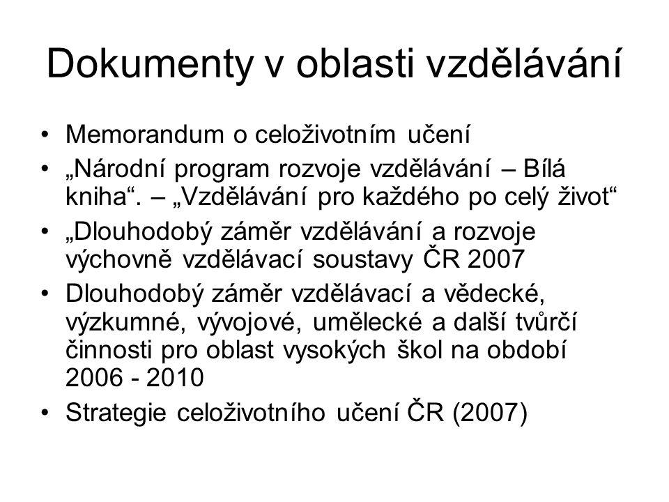 """Dokumenty v oblasti vzdělávání Memorandum o celoživotním učení """"Národní program rozvoje vzdělávání – Bílá kniha ."""
