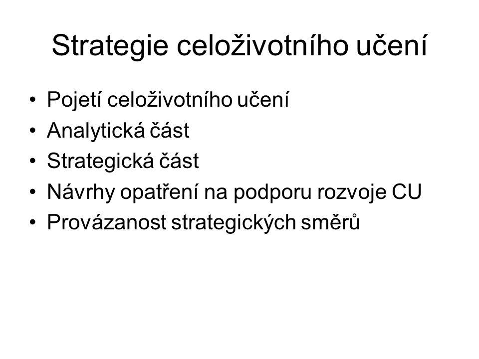 Strategie celoživotního učení Pojetí celoživotního učení Analytická část Strategická část Návrhy opatření na podporu rozvoje CU Provázanost strategických směrů