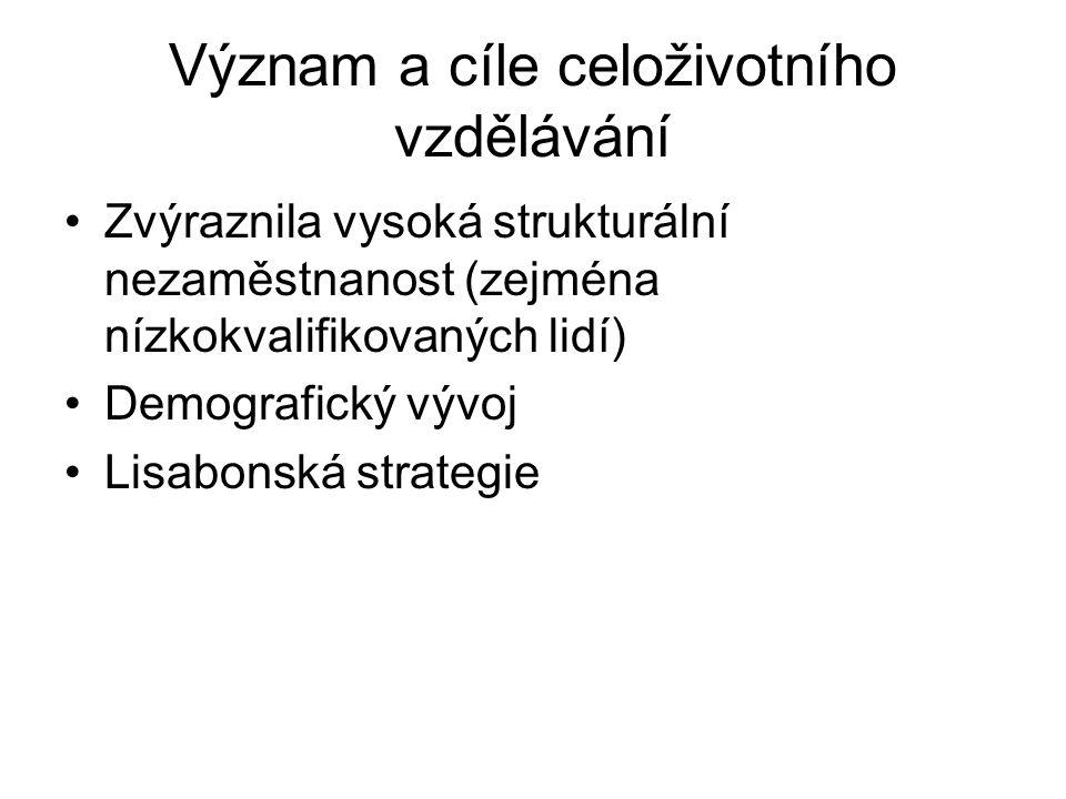 Fungující systém CŽV 1)Legislativní rámec závazně vymezující podobu a základní pravidla fungování systému 2)Zajištění kompetentního řízení (administrace) systému 3) Vzdělávací nabídku splňující kritéria kvality a uspokojující vzdělávací potřeby co nejširší skupiny dospělých 4) Přístup k veškerým formám vzdělávání pro všechny cílové skupiny vzdělávání dospělých 5) Finanční zabezpečení celé oblasti, založené na vícezdrojovém financování, vymezení konkrétních pravomocí a pravidel finanční podpory zapojených subjektů 6) Implementaci vzdělávacích metod zohledňujících specifické potřeby dospělých 7) Kontrolní systémy kvality nabízených vzdělávacích služeb 8) Zajištění dostatečných informací o vzdělávací nabídce a kvalitních poradenských služeb