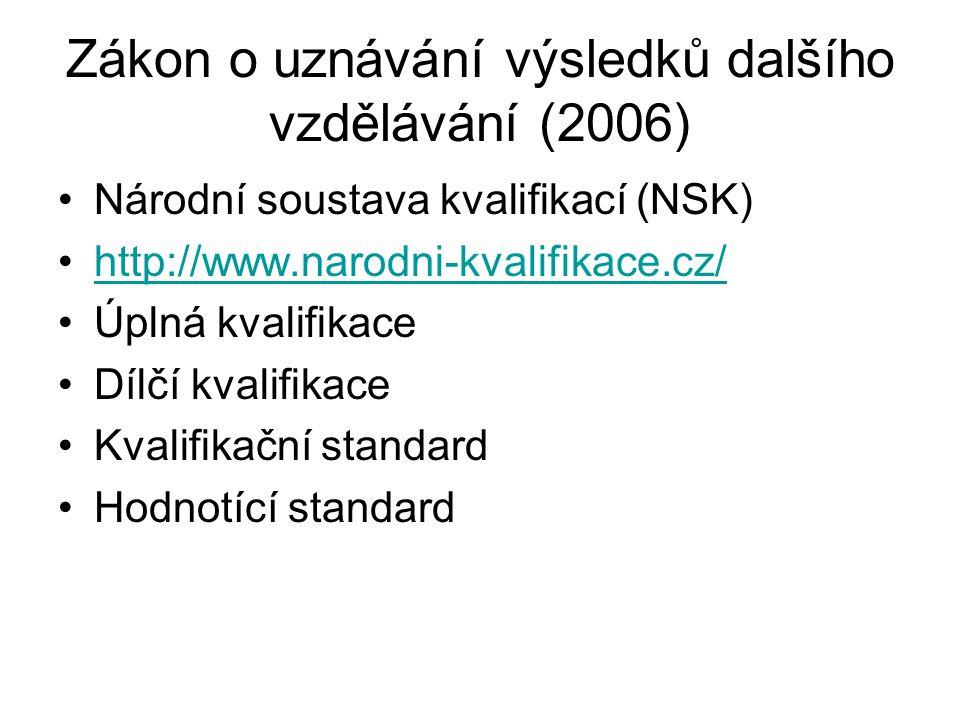 Zákon o uznávání výsledků dalšího vzdělávání (2006) Národní soustava kvalifikací (NSK) http://www.narodni-kvalifikace.cz/ Úplná kvalifikace Dílčí kvalifikace Kvalifikační standard Hodnotící standard