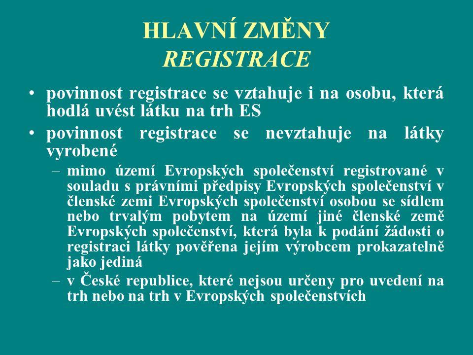 HLAVNÍ ZMĚNY REGISTRACE povinnost registrace se vztahuje i na osobu, která hodlá uvést látku na trh ES povinnost registrace se nevztahuje na látky vyr