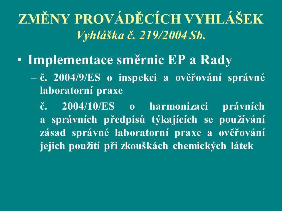 ZMĚNY PROVÁDĚCÍCH VYHLÁŠEK Vyhláška č. 219/2004 Sb. Implementace směrnic EP a Rady –č. 2004/9/ES o inspekci a ověřování správné laboratorní praxe –č.