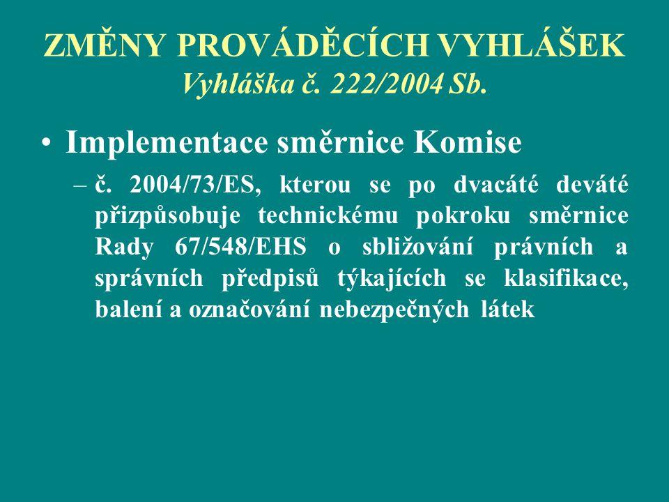 ZMĚNY PROVÁDĚCÍCH VYHLÁŠEK Vyhláška č. 222/2004 Sb. Implementace směrnice Komise –č. 2004/73/ES, kterou se po dvacáté deváté přizpůsobuje technickému