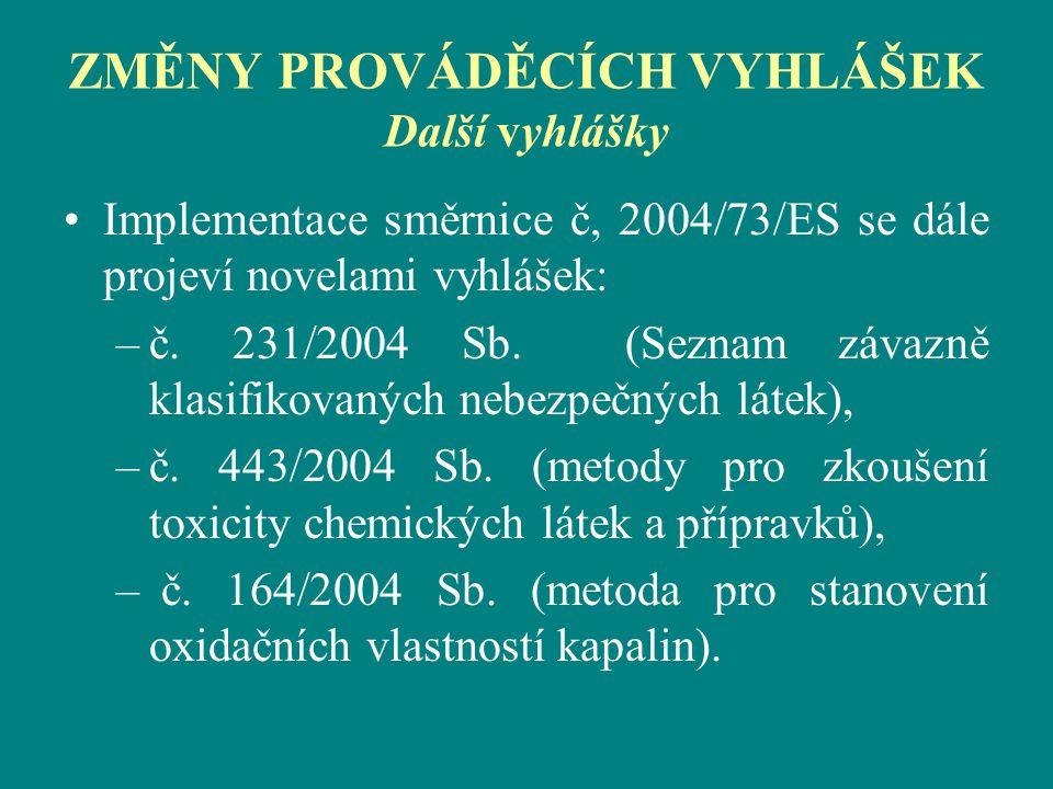 ZMĚNY PROVÁDĚCÍCH VYHLÁŠEK Další vyhlášky Implementace směrnice č, 2004/73/ES se dále projeví novelami vyhlášek: –č. 231/2004 Sb. (Seznam závazně klas