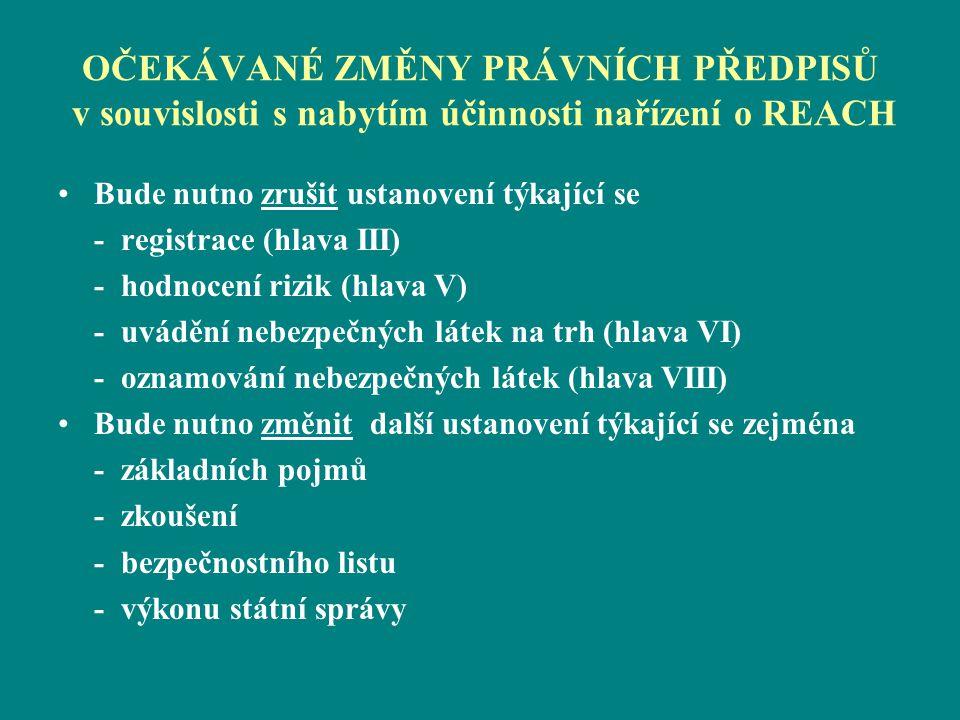 OČEKÁVANÉ ZMĚNY PRÁVNÍCH PŘEDPISŮ v souvislosti s nabytím účinnosti nařízení o REACH Bude nutno zrušit ustanovení týkající se - registrace (hlava III)