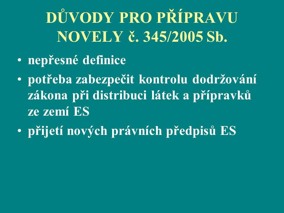DŮVODY PRO PŘÍPRAVU NOVELY č. 345/2005 Sb. nepřesné definice potřeba zabezpečit kontrolu dodržování zákona při distribuci látek a přípravků ze zemí ES