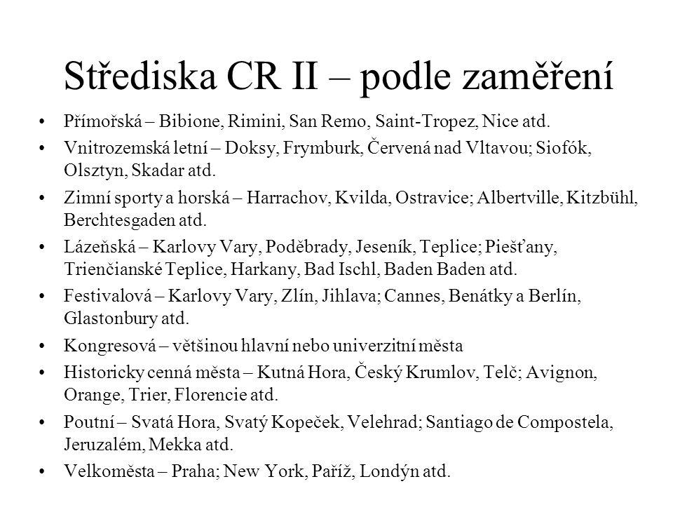 Střediska CR II – podle zaměření Přímořská – Bibione, Rimini, San Remo, Saint-Tropez, Nice atd. Vnitrozemská letní – Doksy, Frymburk, Červená nad Vlta