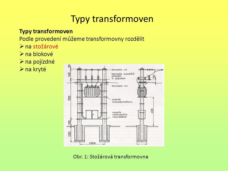 Typy transformoven Typy transformoven Podle provedení můžeme transformovny rozdělit  na stožárové  na blokové  na pojízdné  na kryté Obr. 1: Stožá