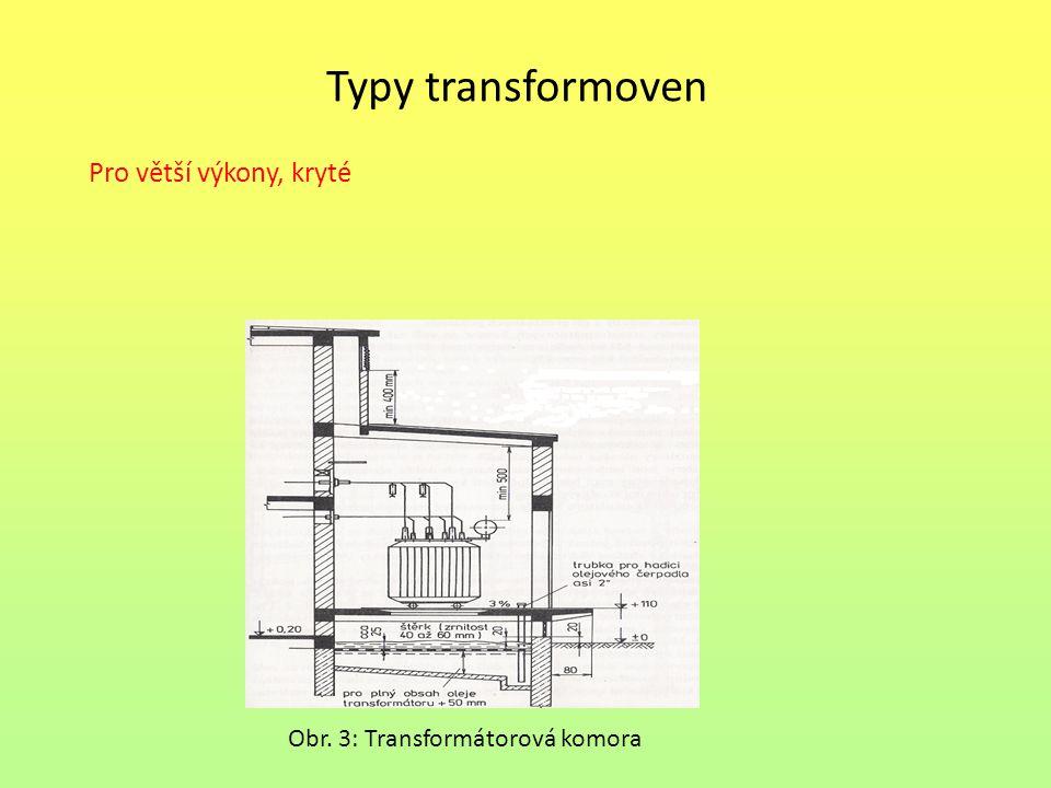 Typy transformoven Blokové transformovny Protože blokové transformovny jsou umísťovány na veřejně přístupných místech, jsou na ně kladeny zvláštní požadavky ohledně ochrany osob, které lze splnit použitím typově zkoušených součástí a vhodnou konstrukcí krytu.