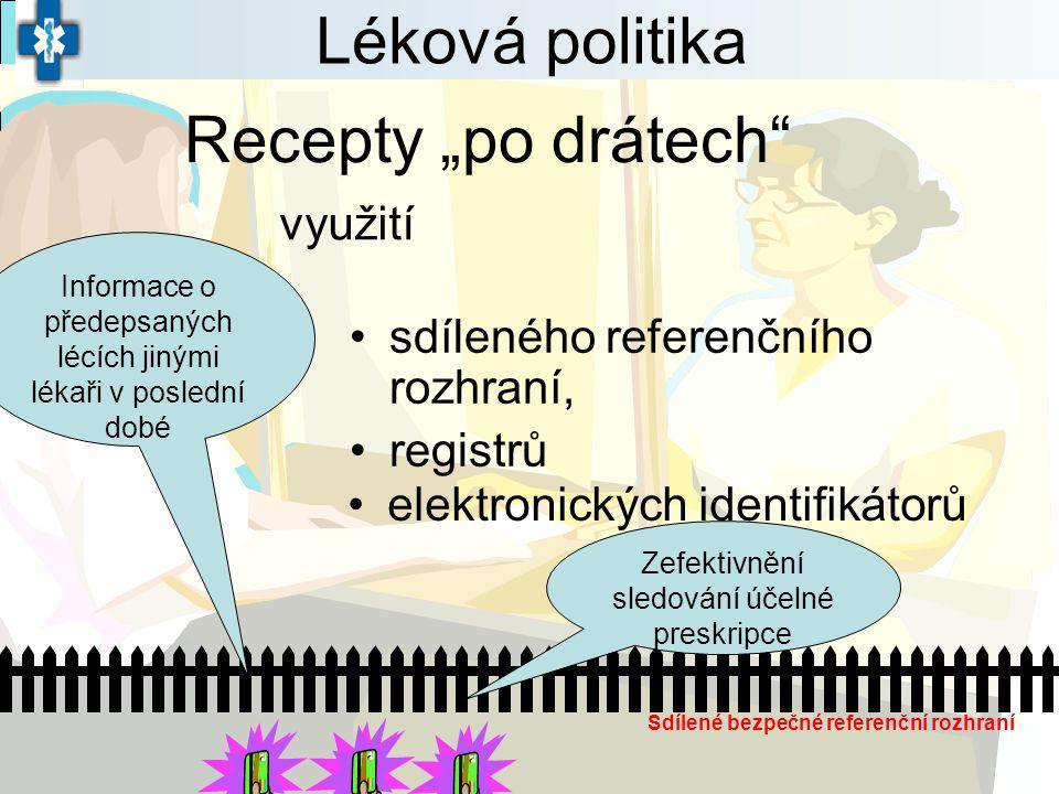 """Recepty """"po drátech"""" využití Sdílené bezpečné referenční rozhraní sdíleného referenčního rozhraní, registrů elektronických identifikátorů Elektronické"""