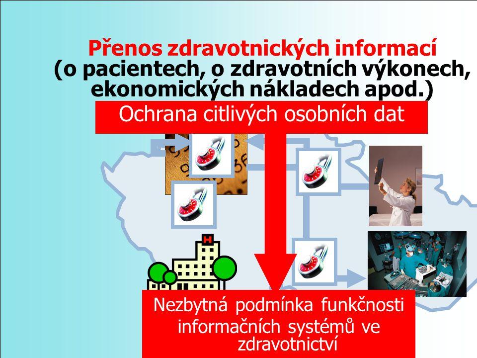 Ochrana citlivých osobních dat Nezbytná podmínka funkčnosti informačních systémů ve zdravotnictví Přenos zdravotnických informací (o pacientech, o zdravotních výkonech, ekonomických nákladech apod.)