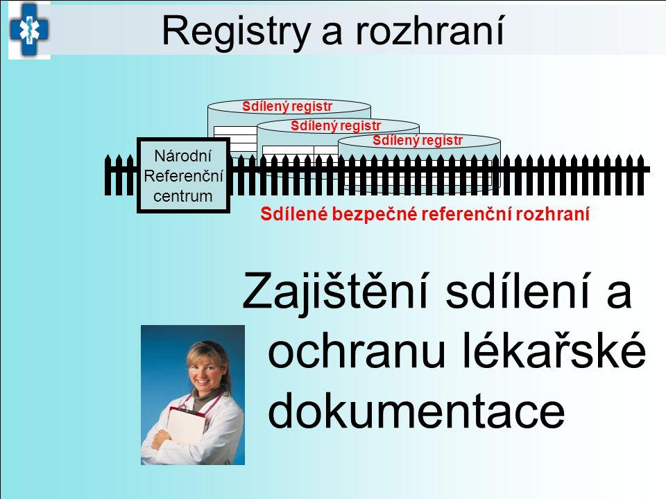 Sdílený registr Zajištění sdílení a ochranu lékařské dokumentace Sdílené bezpečné referenční rozhraní Národní Referenční centrum Registry a rozhraní