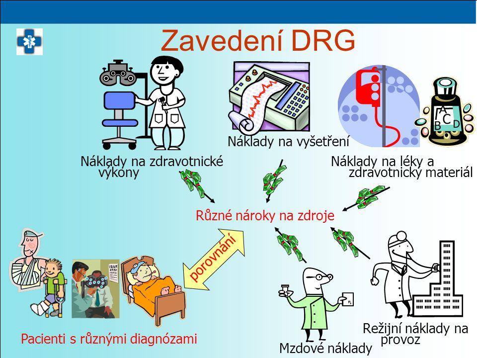 Zavedení DRG Pacienti s různými diagnózami Různé nároky na zdroje Mzdové náklady Režijní náklady na provoz Náklady na léky a zdravotnický materiál Náklady na vyšetření Náklady na zdravotnické výkony porovnání