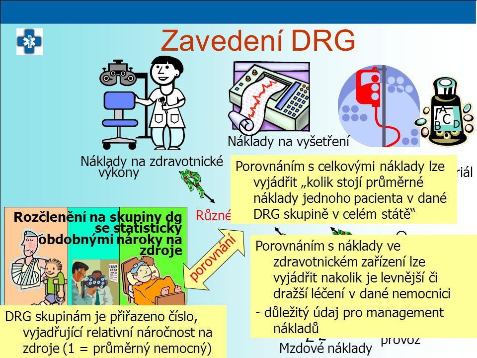"""Zavedení DRG Pacienti s různými diagnózami Různé nároky na zdroje Mzdové náklady Režijní náklady na provoz Náklady na léky a zdravotnický materiál Náklady na vyšetření Náklady na zdravotnické výkony porovnání Rozčlenění na skupiny dg se statisticky obdobnými nároky na zdroje DRG skupinám je přiřazeno číslo, vyjadřující relativní náročnost na zdroje (1 = průměrný nemocný) Porovnáním s celkovými náklady lze vyjádřit """"kolik stojí průměrné náklady jednoho pacienta v dané DRG skupině v celém státě Porovnáním s náklady ve zdravotnickém zařízení lze vyjádřit nakolik je levnější či dražší léčení v dané nemocnici - důležitý údaj pro management nákladů"""