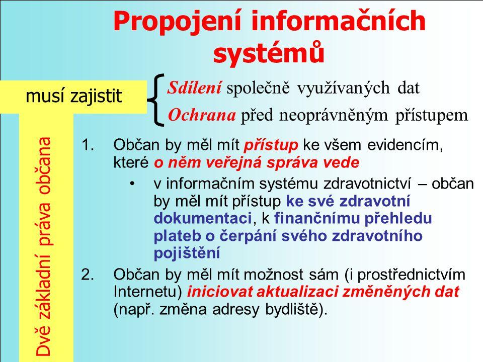 Propojení informačních systémů 1.Občan by měl mít přístup ke všem evidencím, které o něm veřejná správa vede v informačním systému zdravotnictví – občan by měl mít přístup ke své zdravotní dokumentaci, k finančnímu přehledu plateb o čerpání svého zdravotního pojištění 2.Občan by měl mít možnost sám (i prostřednictvím Internetu) iniciovat aktualizaci změněných dat (např.