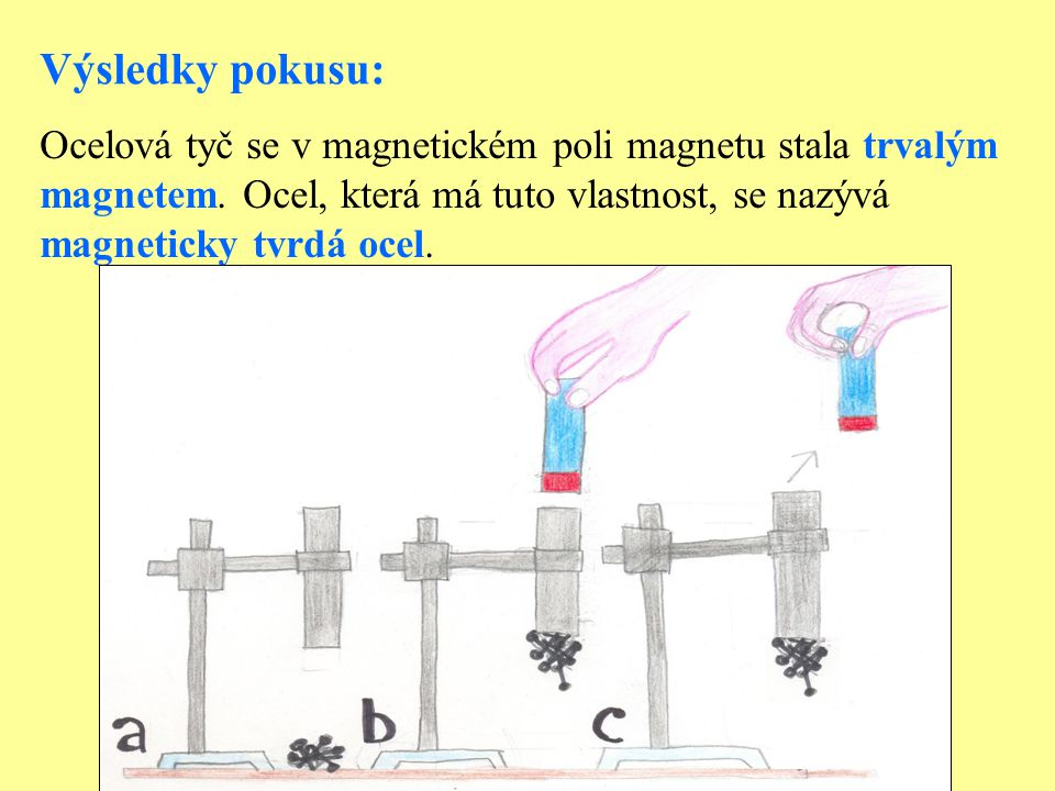 Výsledky pokusu: Ocelová tyč se v magnetickém poli magnetu stala trvalým magnetem.