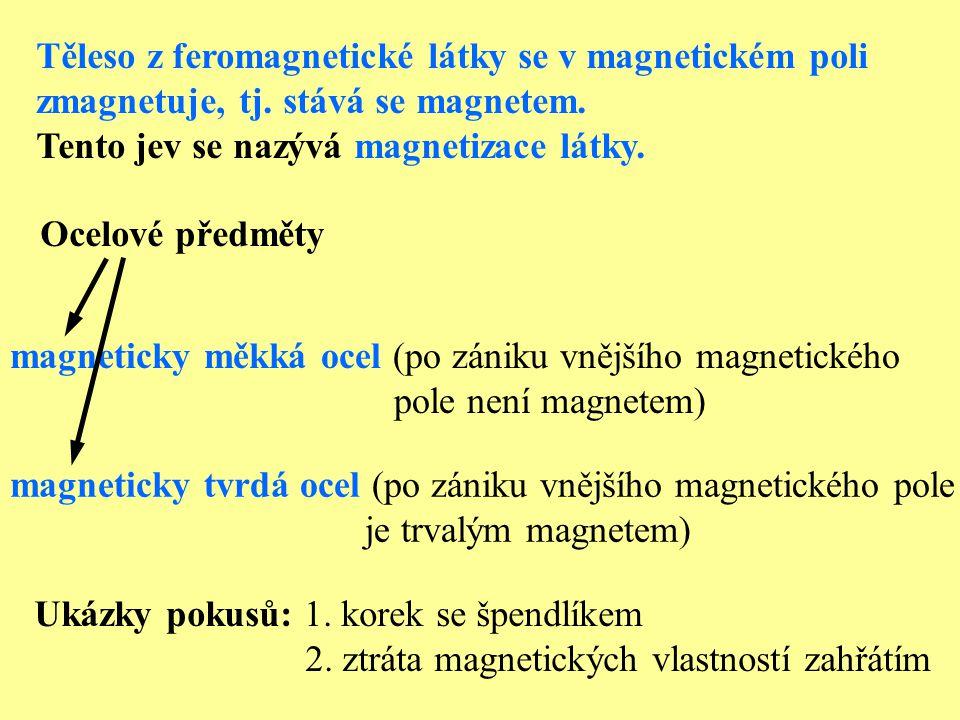 Těleso z feromagnetické látky se v magnetickém poli zmagnetuje, tj.