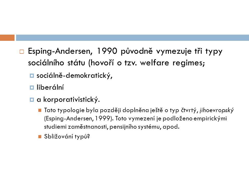  Esping-Andersen, 1990 původně vymezuje tři typy sociálního státu (hovoří o tzv. welfare regimes;  sociálně-demokratický,  liberální  a korporativ