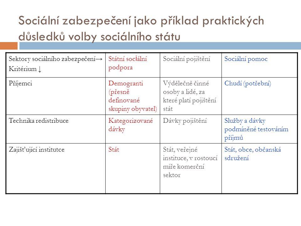 Sociální zabezpečení jako příklad praktických důsledků volby sociálního státu Sektory sociálního zabezpečení→ Kritérium ↓ Státní soc i ální podpora So