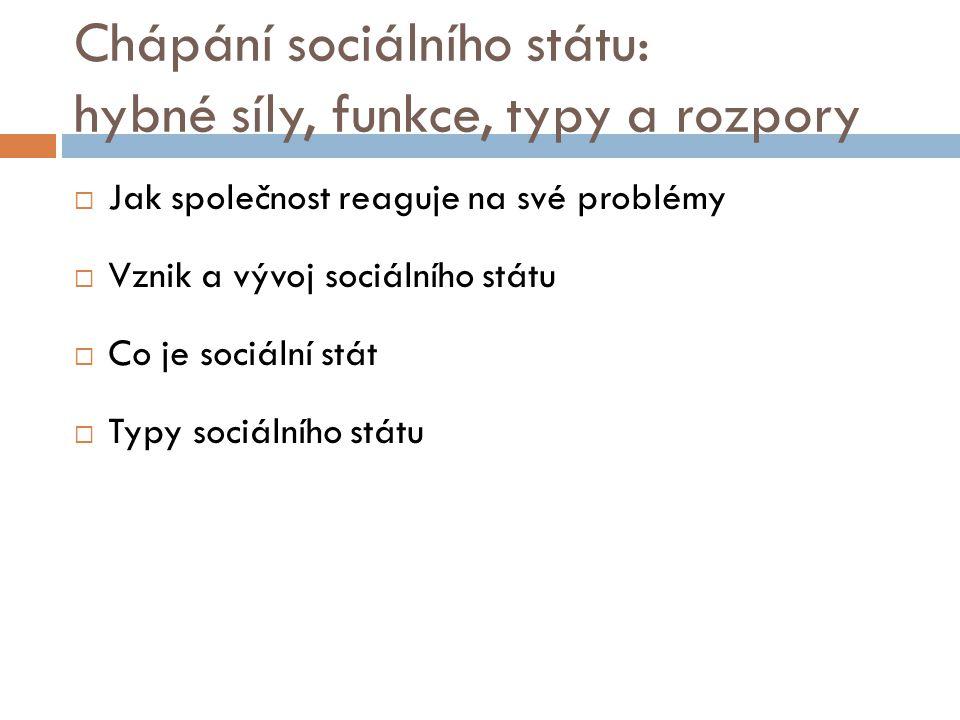 Chápání sociálního státu: hybné síly, funkce, typy a rozpory  Jak společnost reaguje na své problémy  Vznik a vývoj sociálního státu  Co je sociáln
