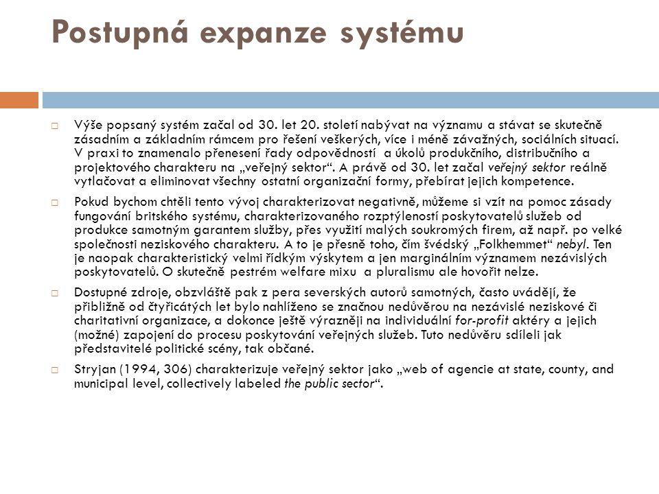 Postupná expanze systému  Výše popsaný systém začal od 30. let 20. století nabývat na významu a stávat se skutečně zásadním a základním rámcem pro ře