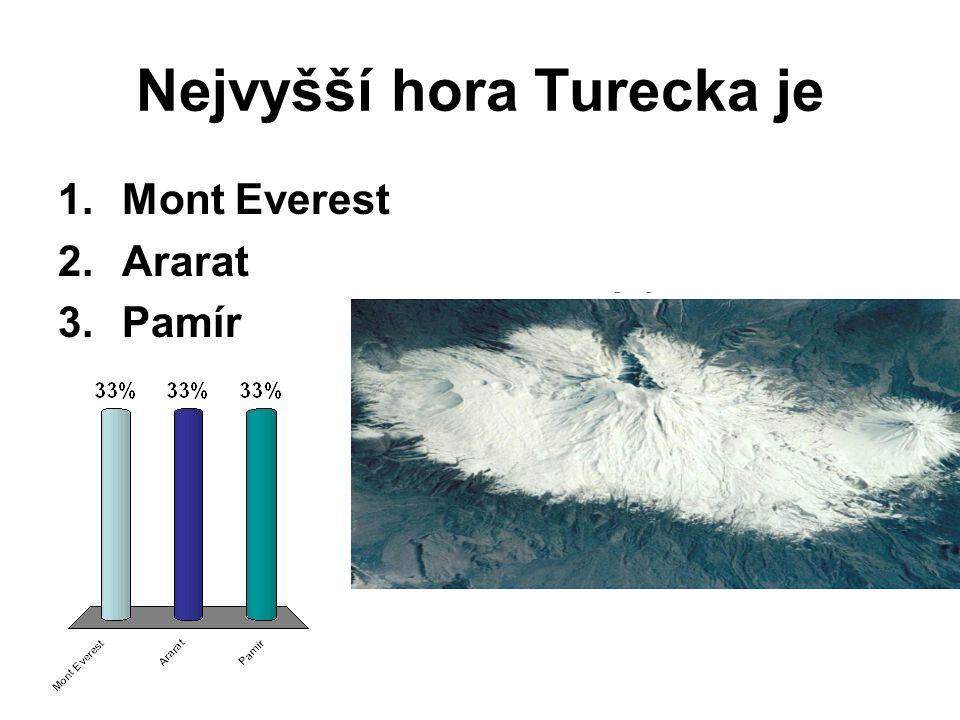 Nejvyšší hora Turecka je 1.Mont Everest 2.Ararat 3.Pamír